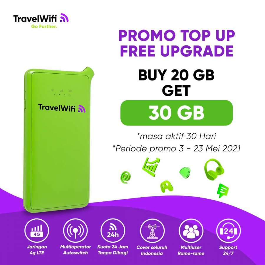 Top Up Free Upgrade 20GB to 30GB Wifi Indonesia